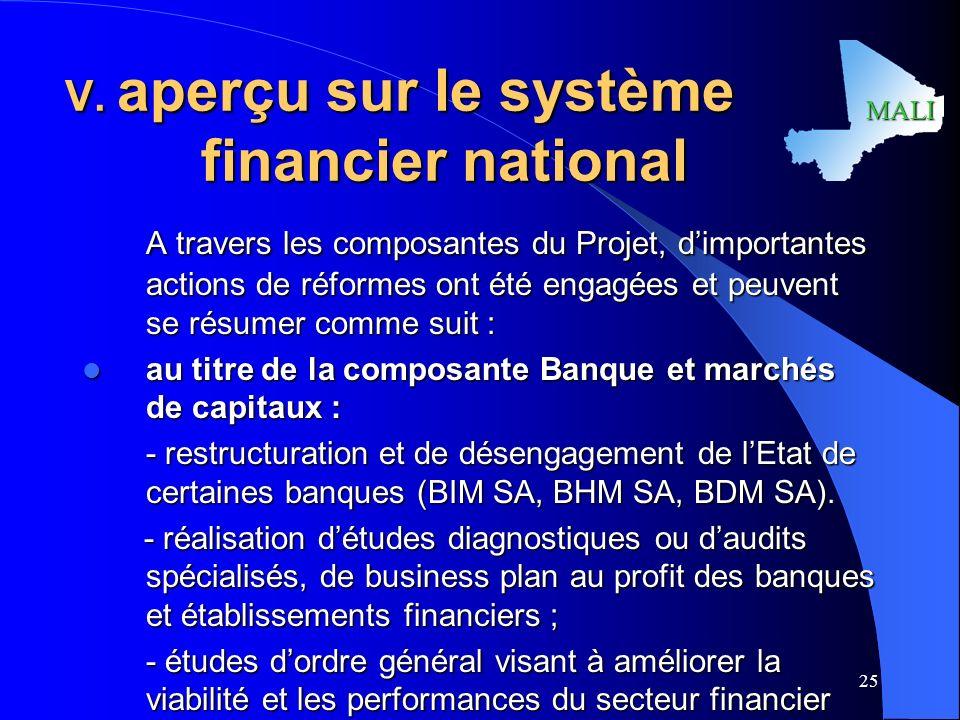 V. aperçu sur le système financier national