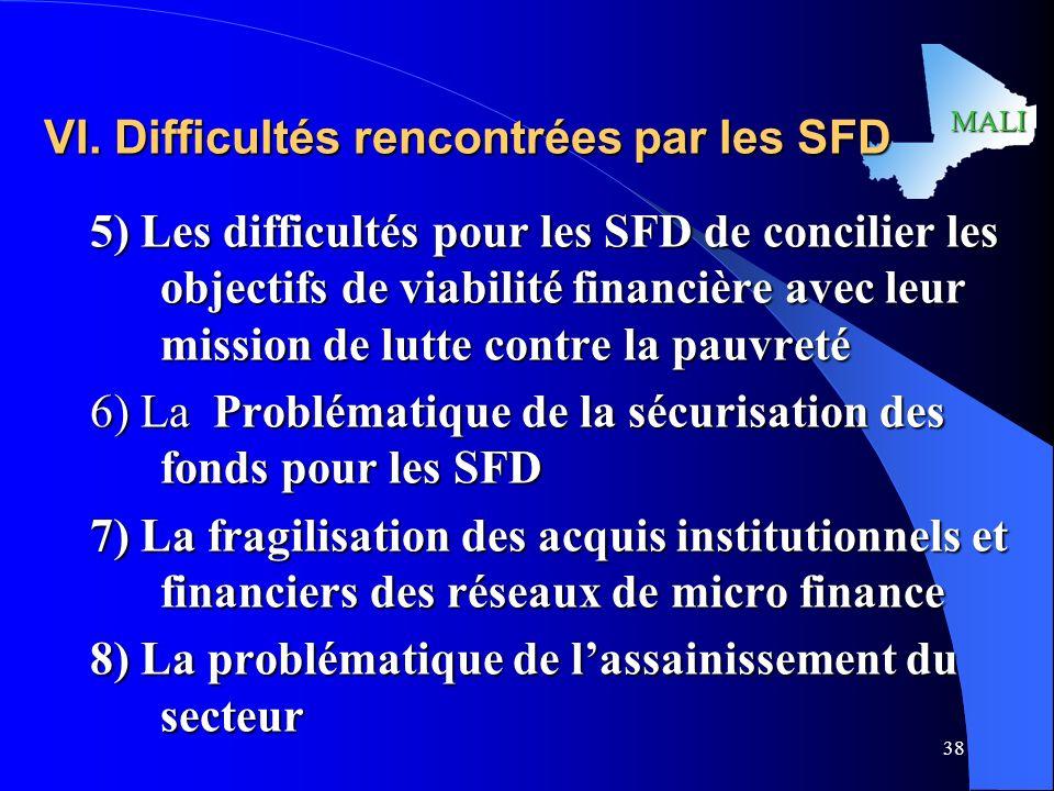 VI. Difficultés rencontrées par les SFD