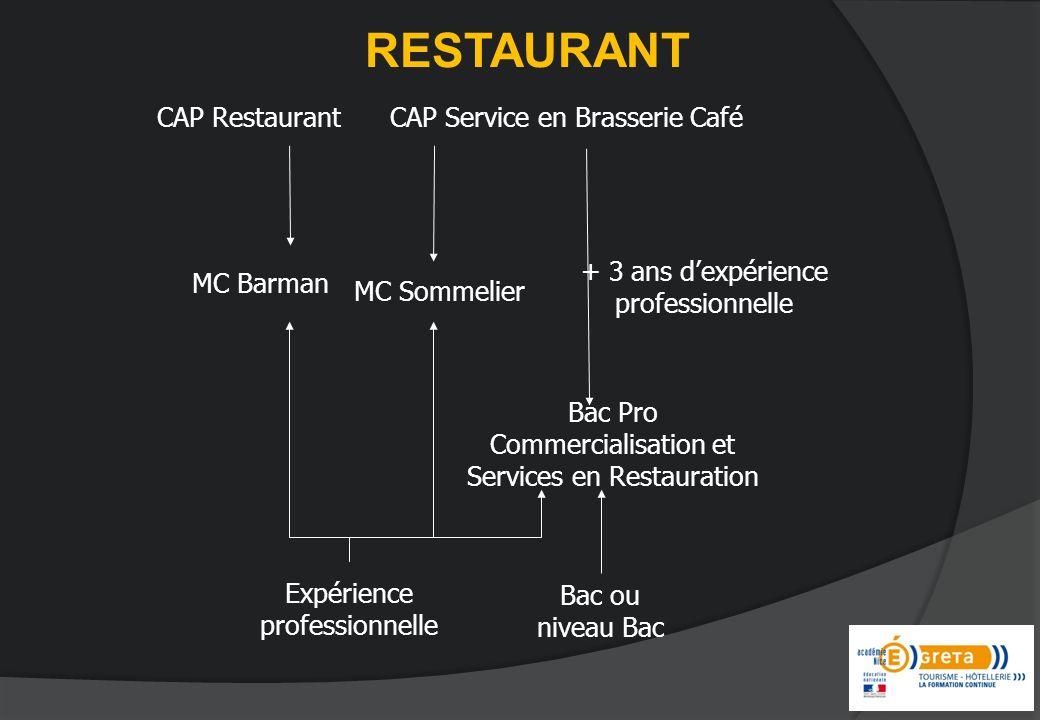 RESTAURANT CAP Restaurant CAP Service en Brasserie Café
