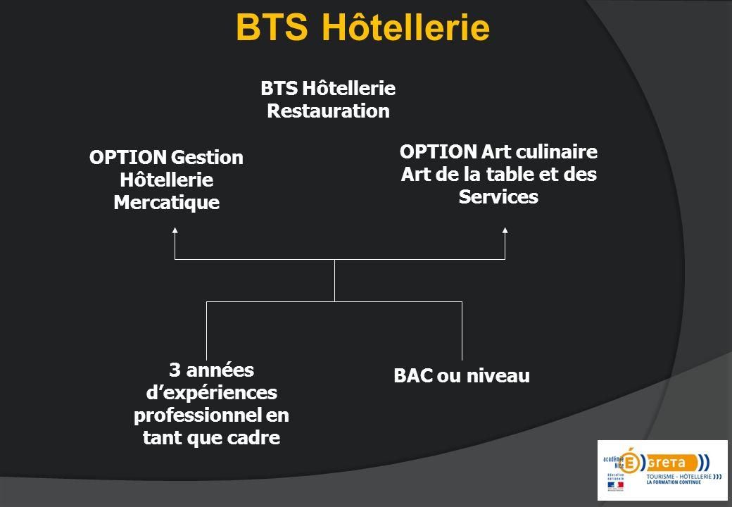 BTS Hôtellerie BTS Hôtellerie Restauration OPTION Art culinaire