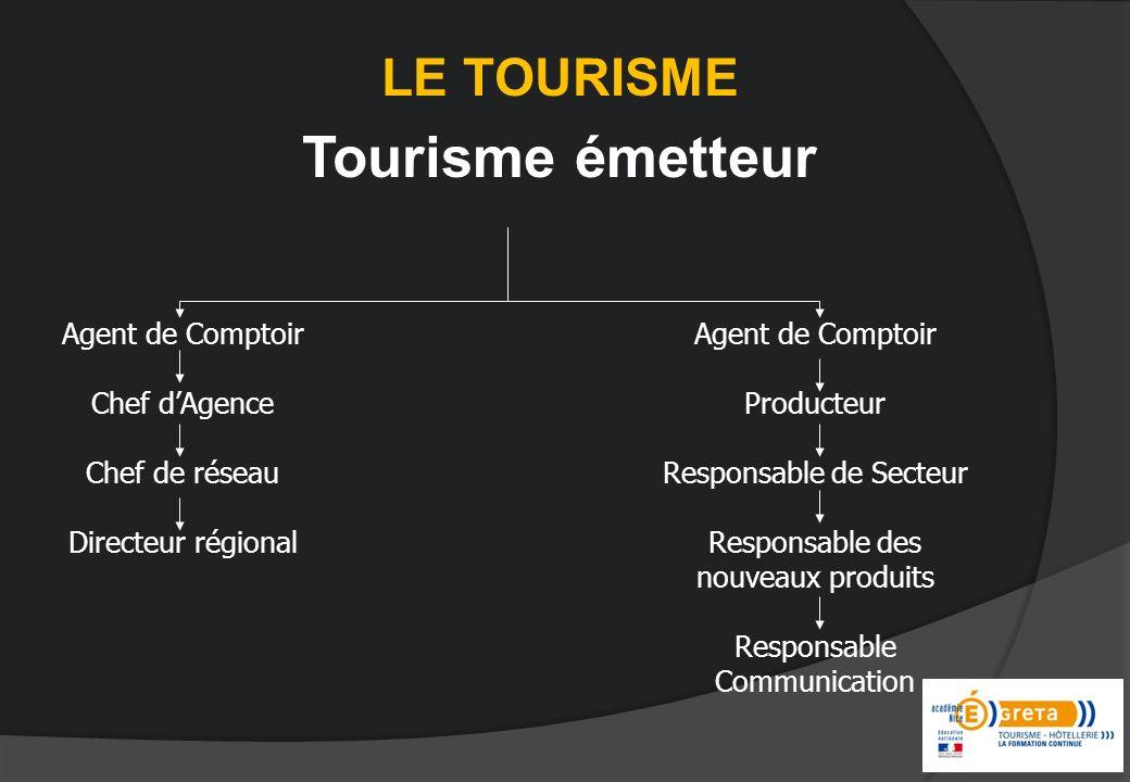 Tourisme émetteur LE TOURISME Agent de Comptoir Chef d'Agence