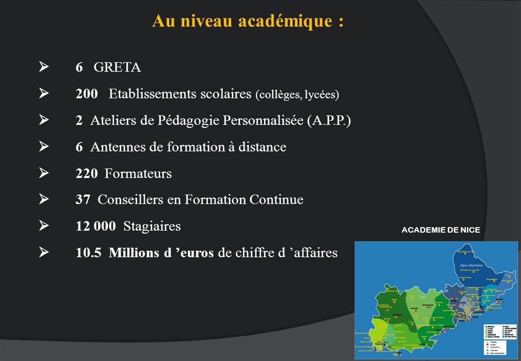 Au niveau académique :  6 GRETA
