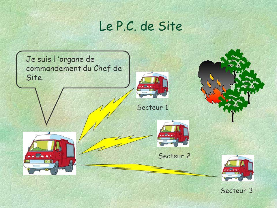 Le P.C. de Site Je suis l 'organe de commandement du Chef de Site.