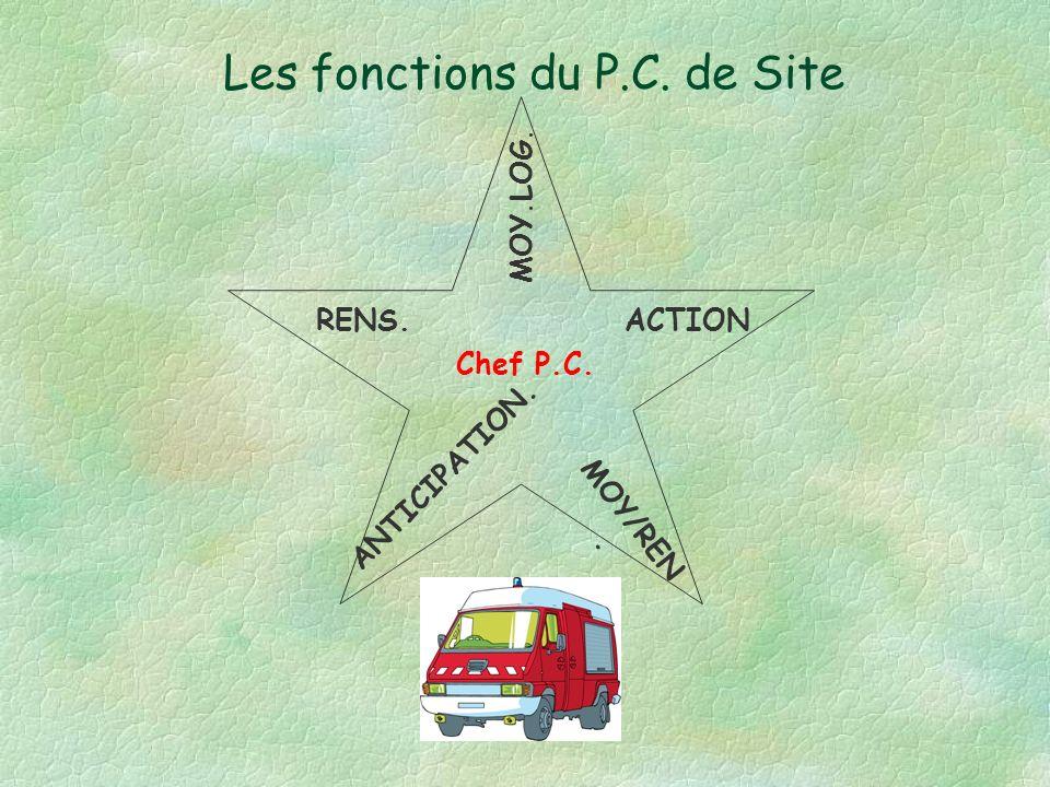 Les fonctions du P.C. de Site