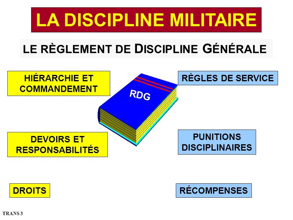 LA DISCIPLINE MILITAIRE