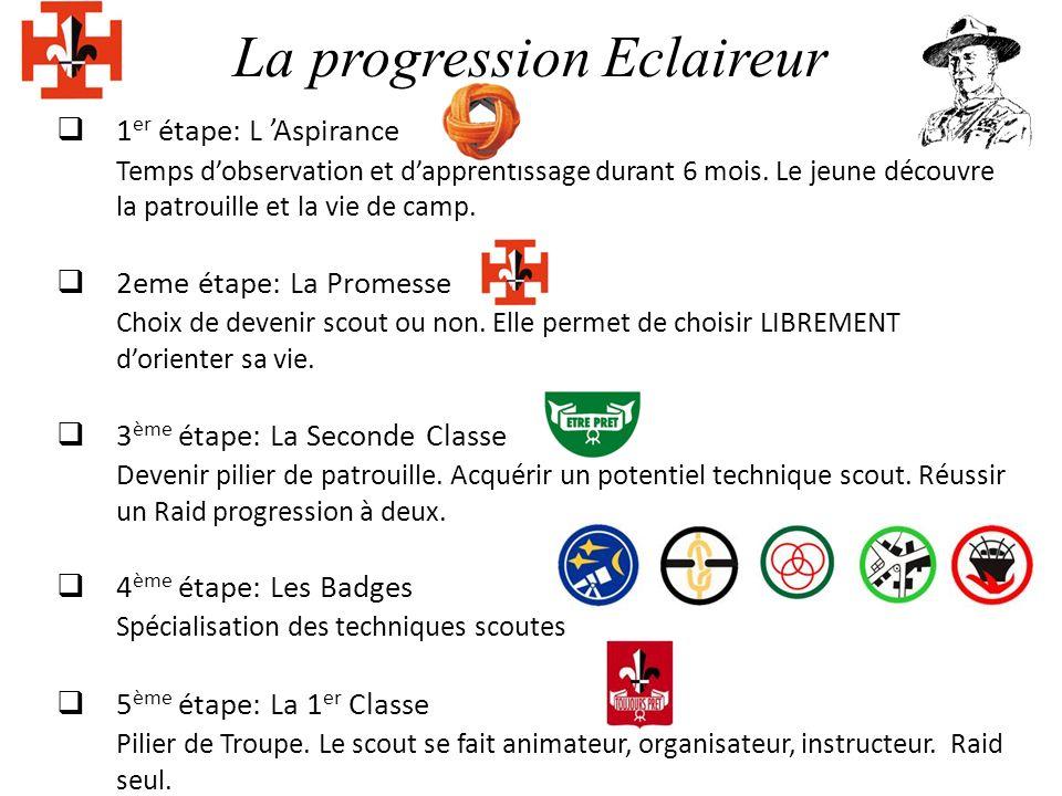 La progression Eclaireur