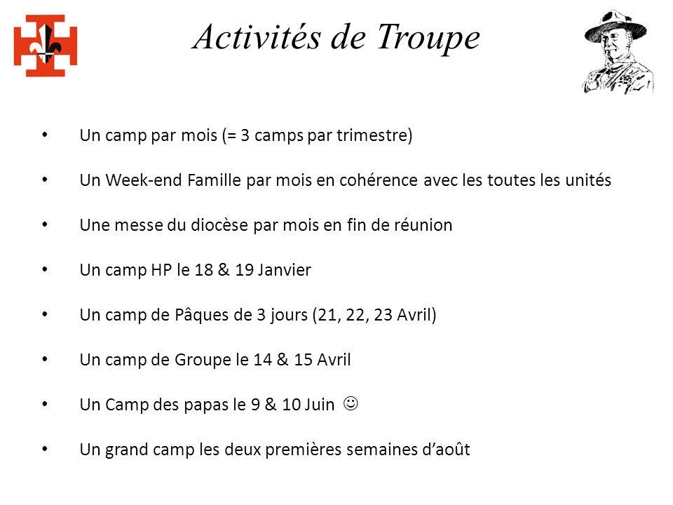 Activités de Troupe Un camp par mois (= 3 camps par trimestre)