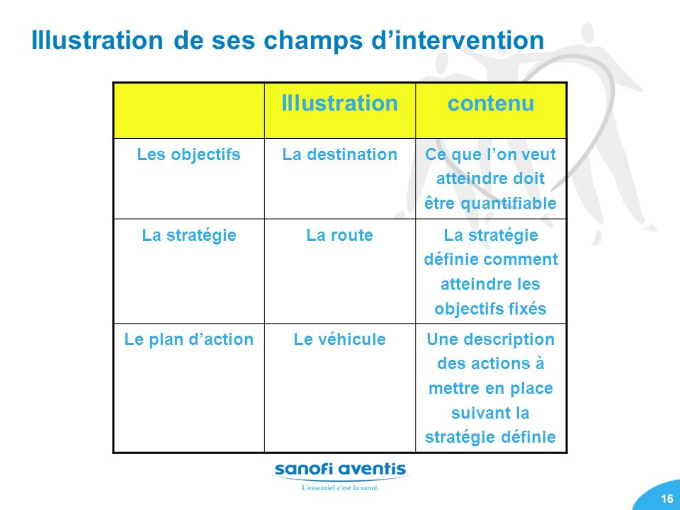 Illustration de ses champs d'intervention