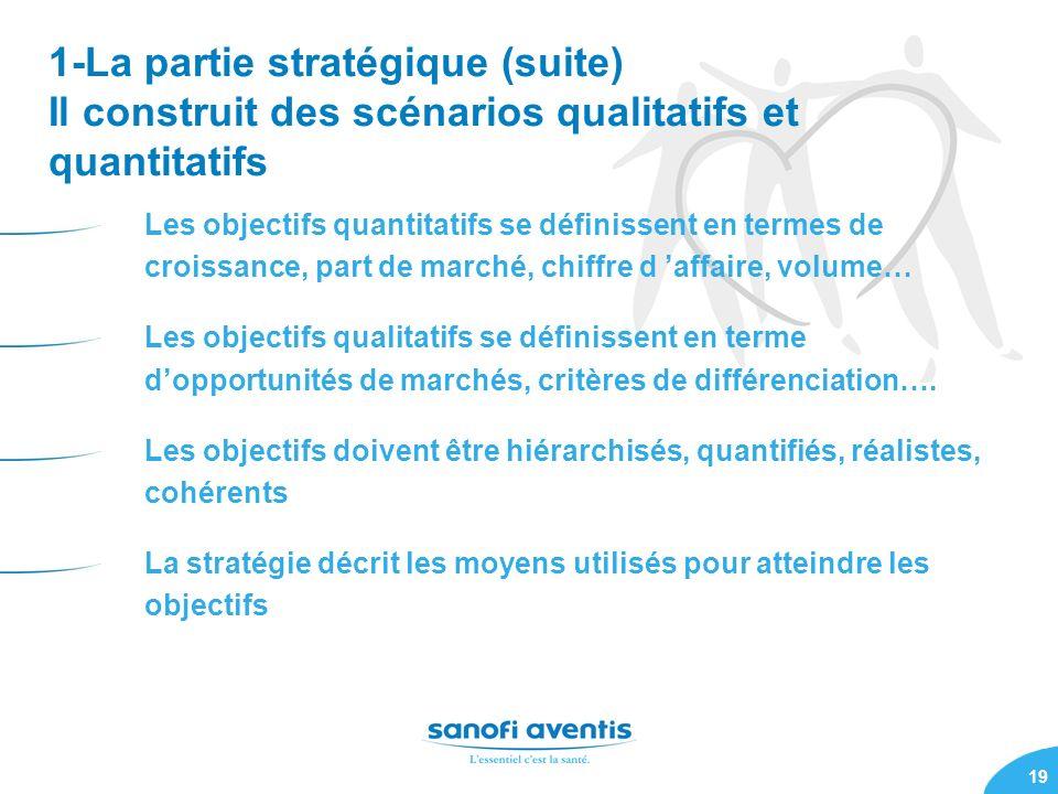 1-La partie stratégique (suite) Il construit des scénarios qualitatifs et quantitatifs