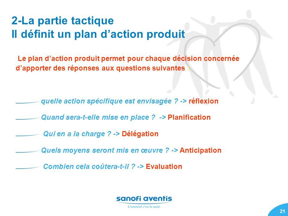 2-La partie tactique Il définit un plan d'action produit