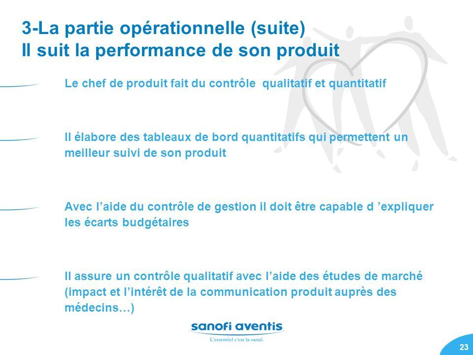 3-La partie opérationnelle (suite) Il suit la performance de son produit