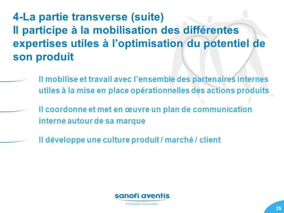 4-La partie transverse (suite) Il participe à la mobilisation des différentes expertises utiles à l'optimisation du potentiel de son produit