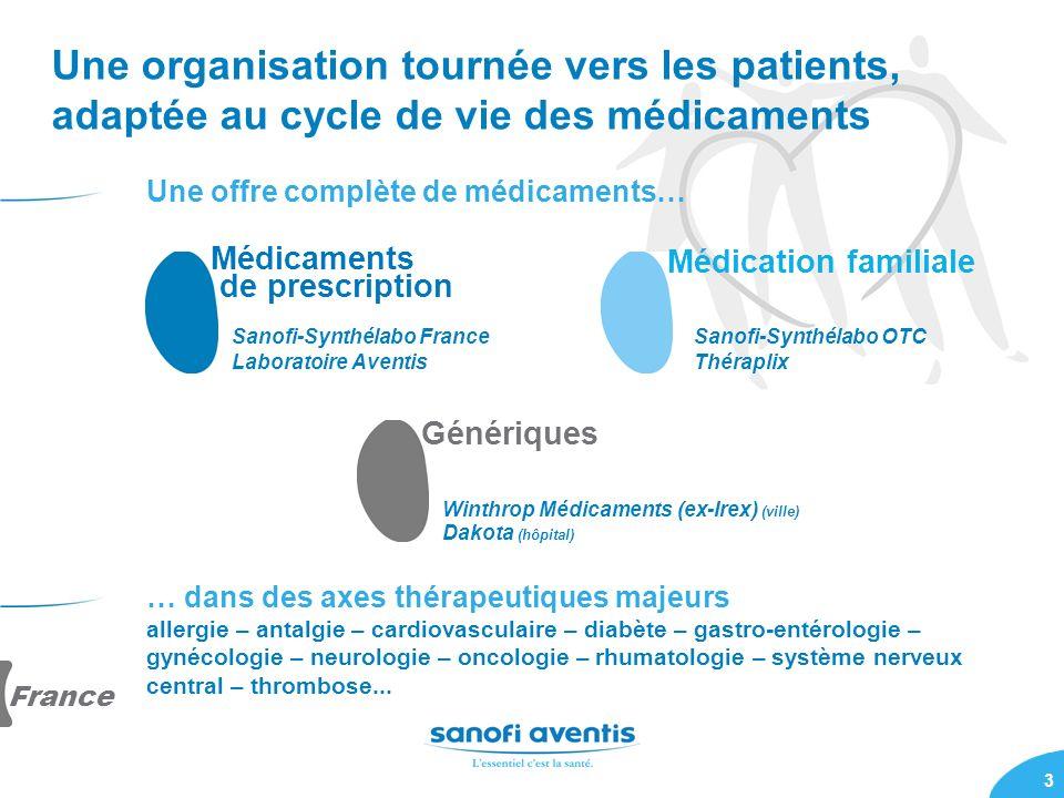Une organisation tournée vers les patients, adaptée au cycle de vie des médicaments
