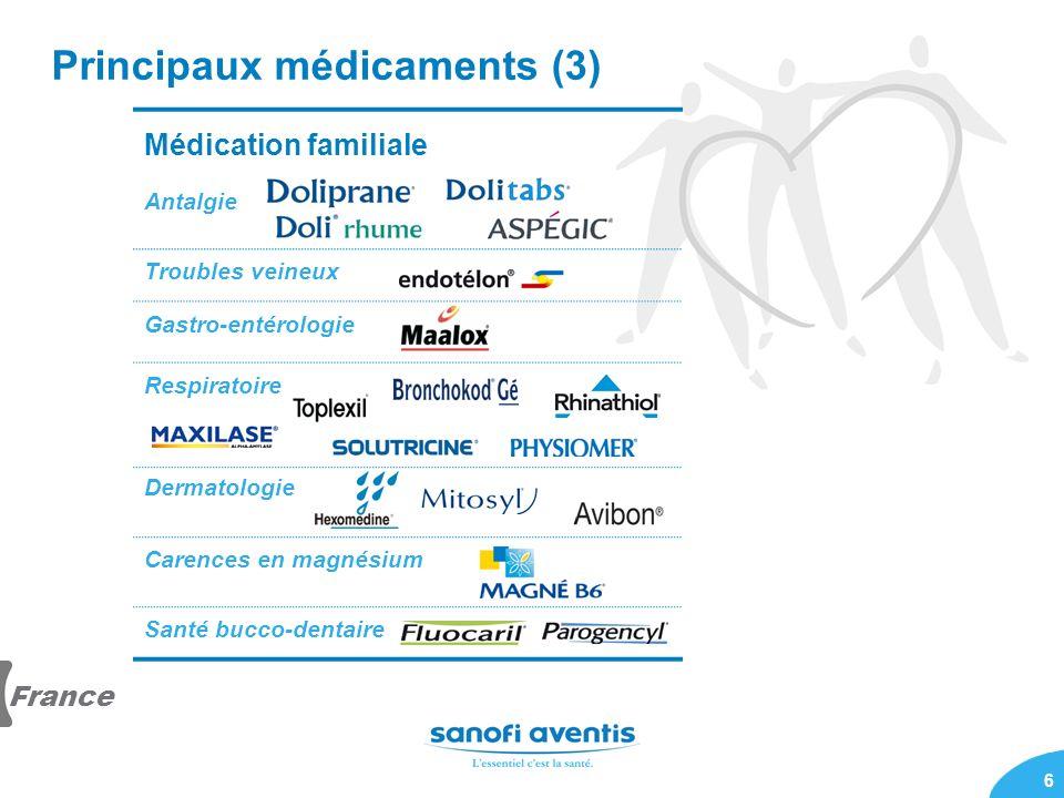 Principaux médicaments (3)