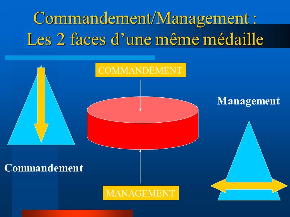 Commandement/Management : Les 2 faces d'une même médaille