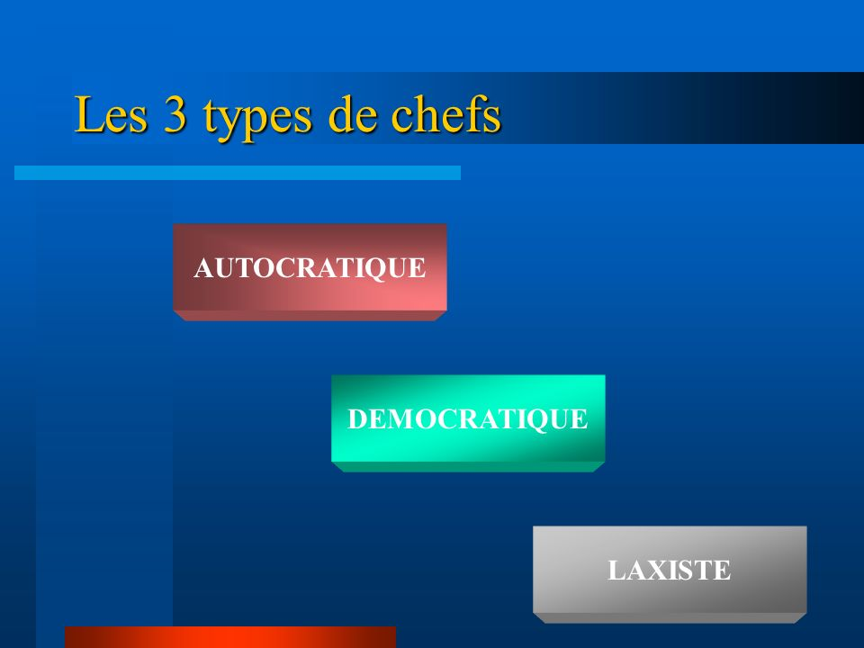 Les 3 types de chefs AUTOCRATIQUE DEMOCRATIQUE LAXISTE