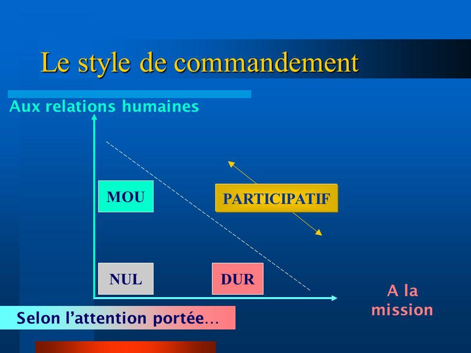Le style de commandement