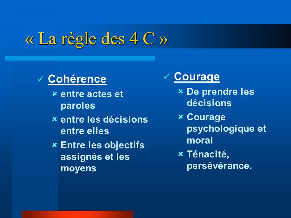 « La règle des 4 C » Courage Cohérence De prendre les décisions