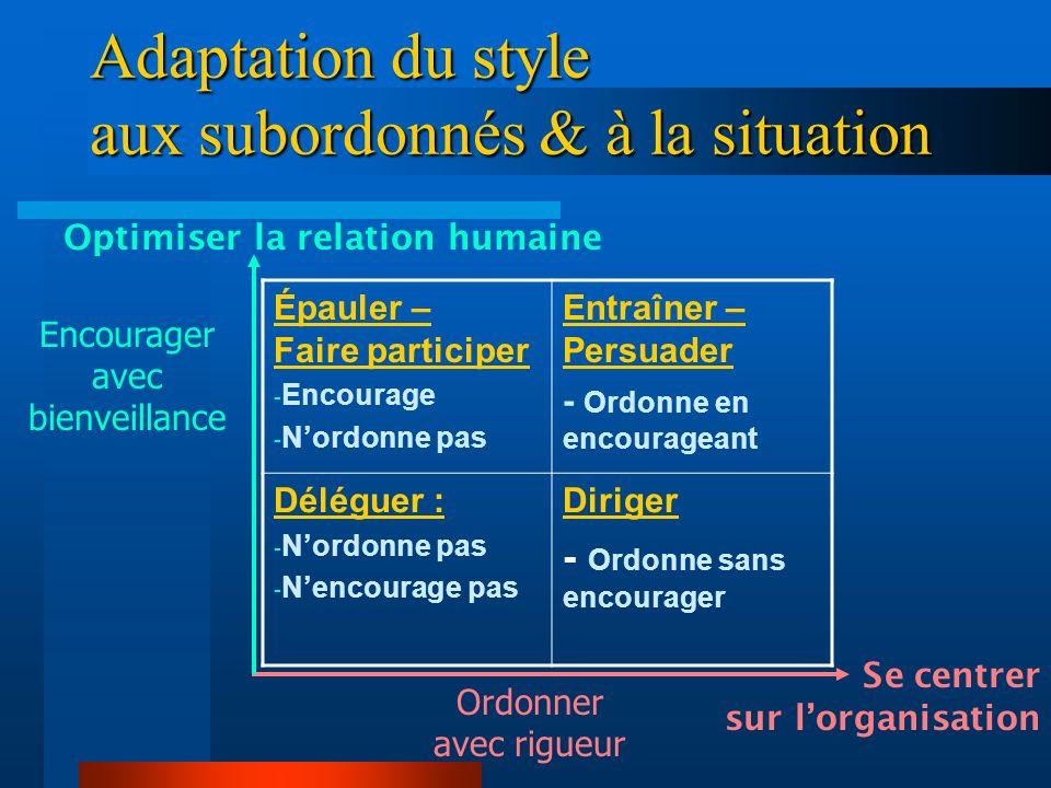 Adaptation du style aux subordonnés & à la situation