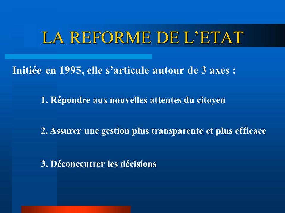 LA REFORME DE L'ETAT Initiée en 1995, elle s'articule autour de 3 axes : 1. Répondre aux nouvelles attentes du citoyen.