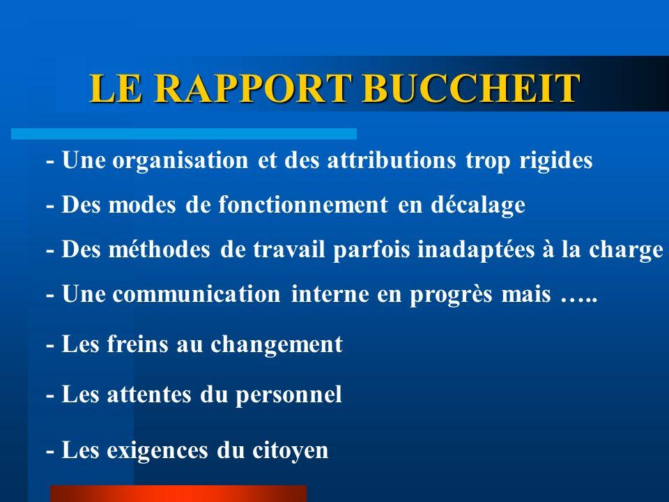 LE RAPPORT BUCCHEIT - Une organisation et des attributions trop rigides. - Des modes de fonctionnement en décalage.