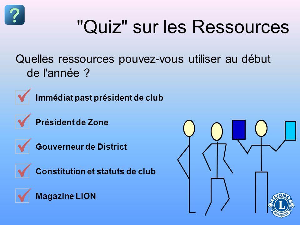 Quiz sur les Ressources