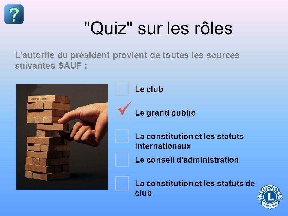 Quiz sur les rôles L autorité du président provient de toutes les sources suivantes SAUF : Le club.