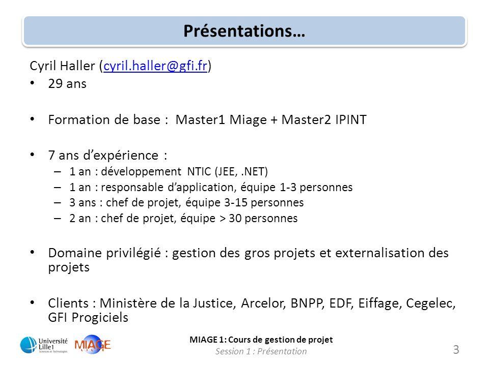 Présentations… Cyril Haller (cyril.haller@gfi.fr) 29 ans