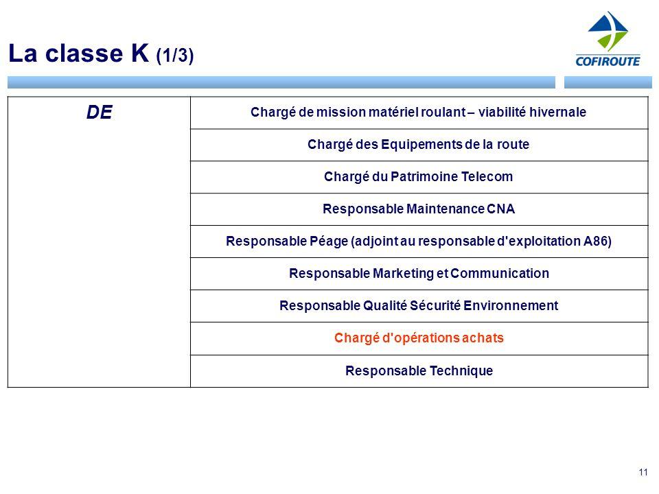 La classe K (1/3) DE. Chargé de mission matériel roulant – viabilité hivernale. Chargé des Equipements de la route.