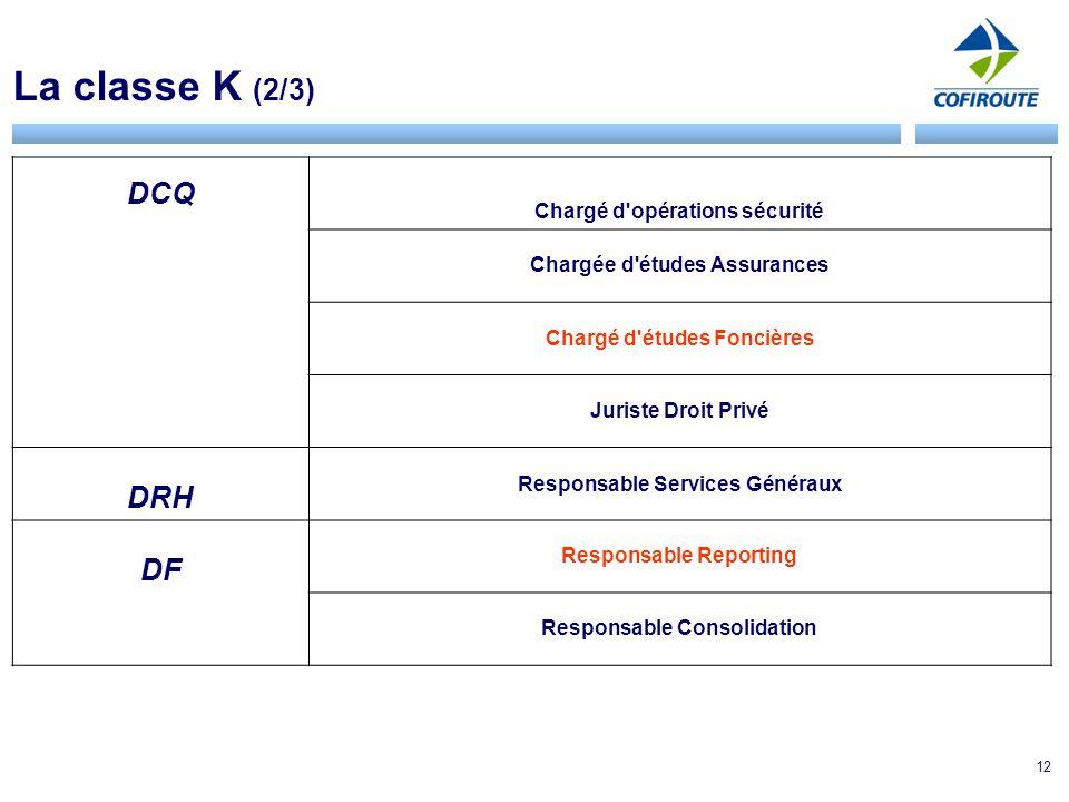 La classe K (2/3) DCQ DRH DF Chargé d opérations sécurité