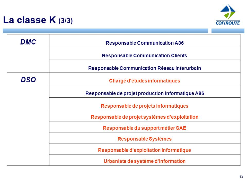 La classe K (3/3) DMC DSO Responsable Communication A86