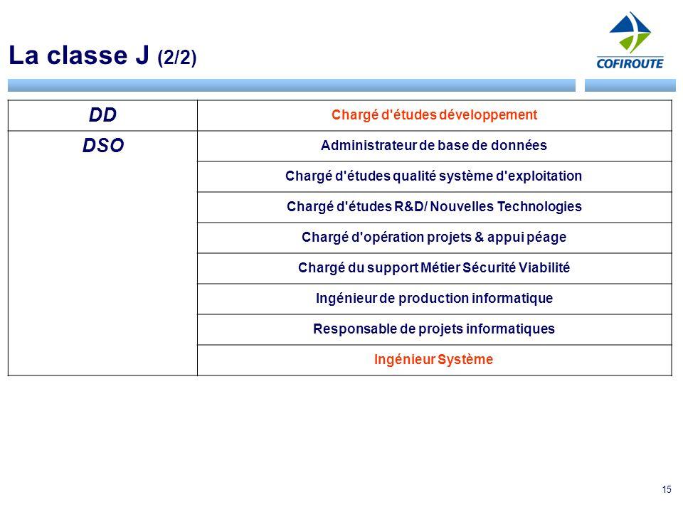 La classe J (2/2) DD DSO Chargé d études développement
