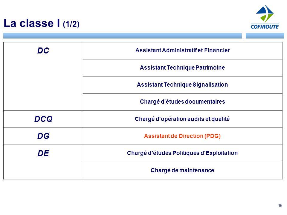 La classe I (1/2) DC DCQ DG DE Assistant Administratif et Financier