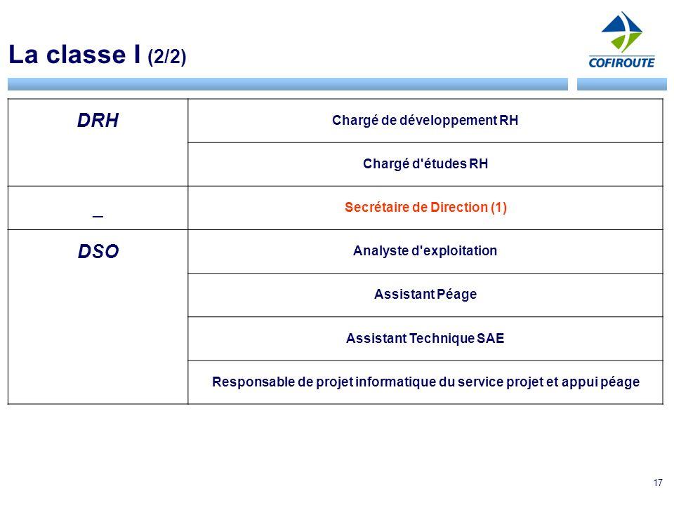 La classe I (2/2) DRH _ DSO Chargé de développement RH