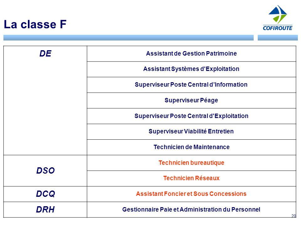 La classe F DE DSO DCQ DRH Assistant de Gestion Patrimoine