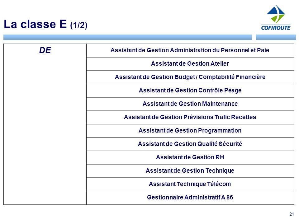 La classe E (1/2) DE. Assistant de Gestion Administration du Personnel et Paie. Assistant de Gestion Atelier.