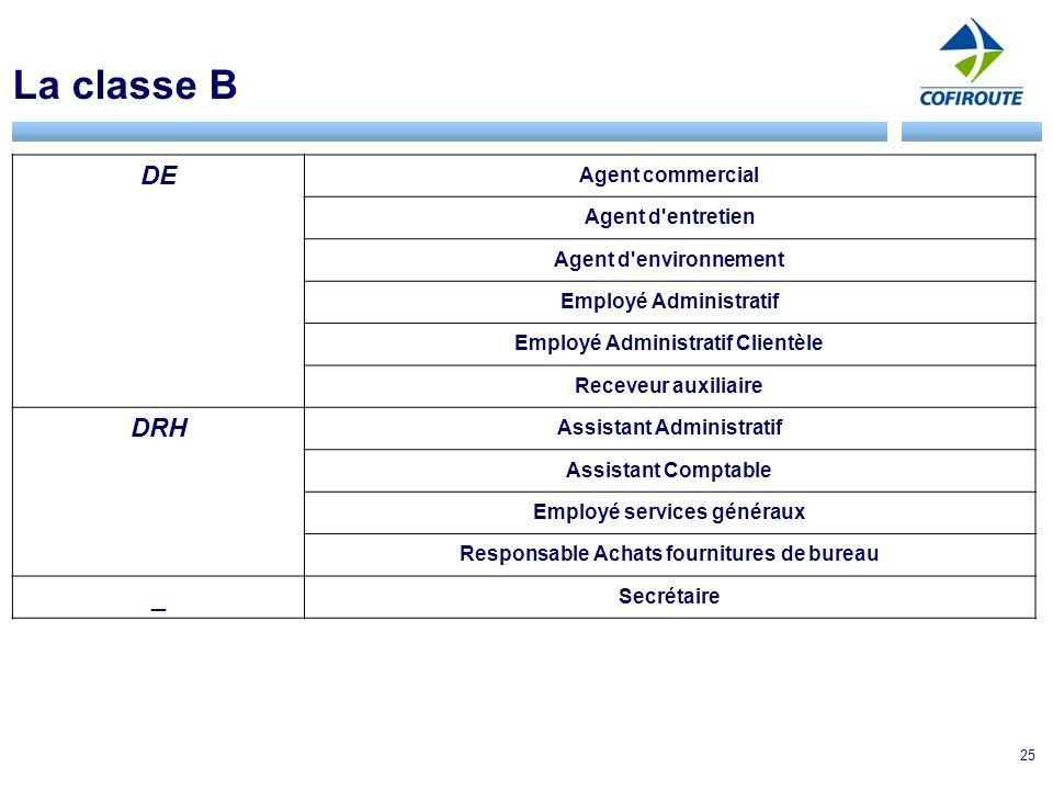 La classe B DE DRH _ Agent commercial Agent d entretien