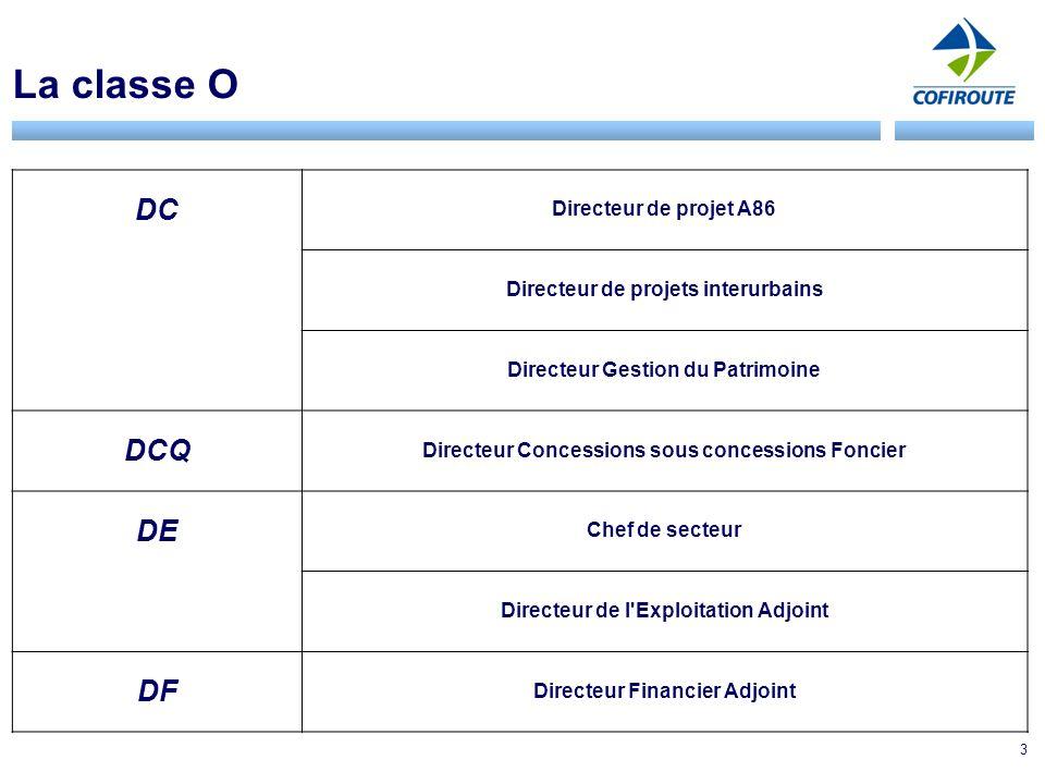 La classe O DC DCQ DE DF Directeur de projet A86