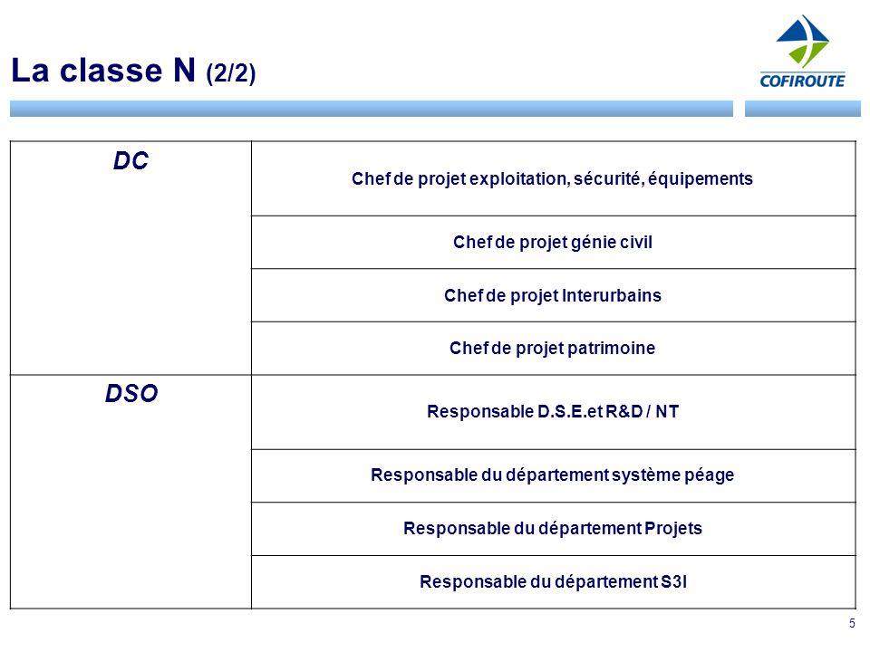 La classe N (2/2) DC. Chef de projet exploitation, sécurité, équipements. Chef de projet génie civil.