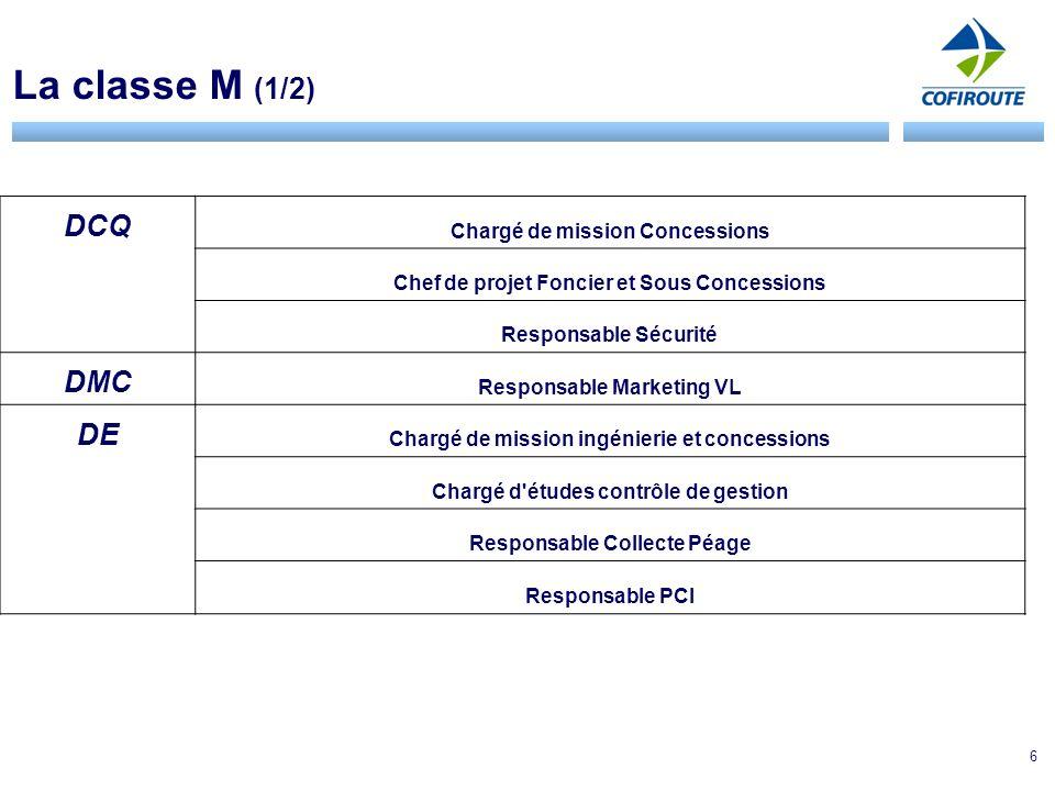 La classe M (1/2) DCQ DMC DE Chargé de mission Concessions