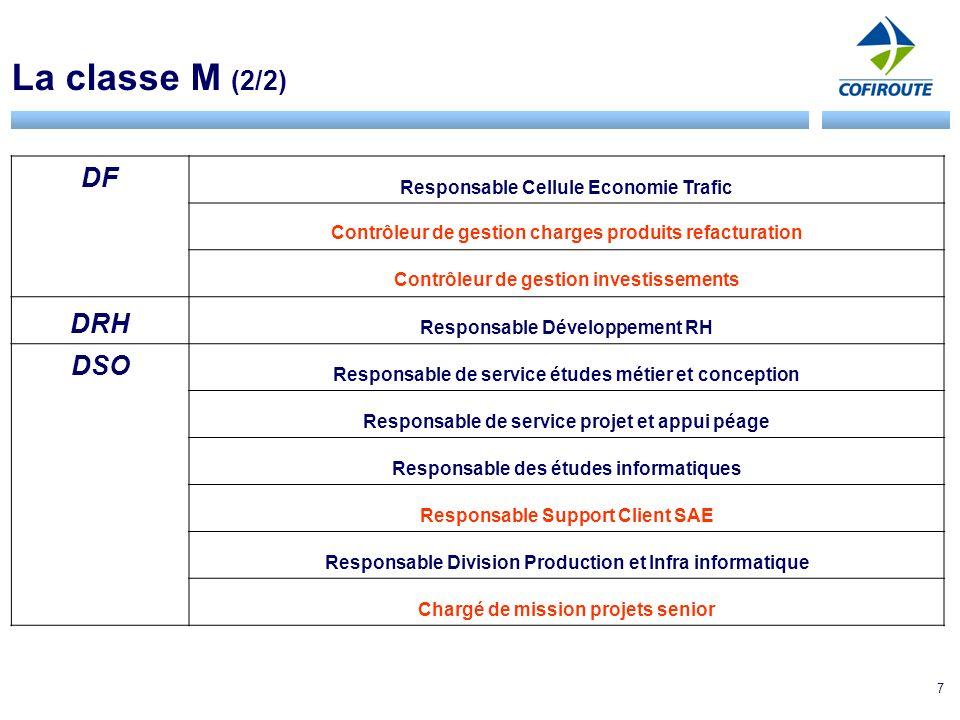 La classe M (2/2) DF DRH DSO Responsable Cellule Economie Trafic