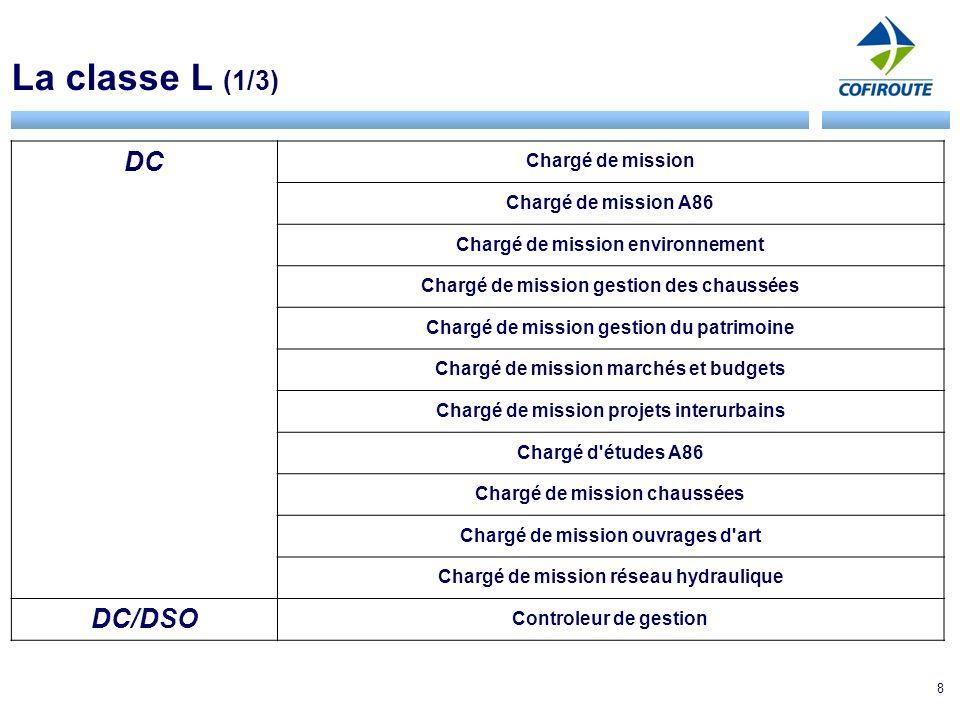 La classe L (1/3) DC DC/DSO Chargé de mission Chargé de mission A86