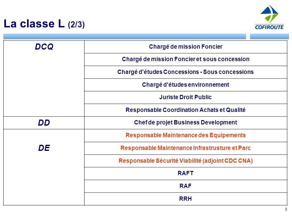 La classe L (2/3) DCQ DD DE Chargé de mission Foncier