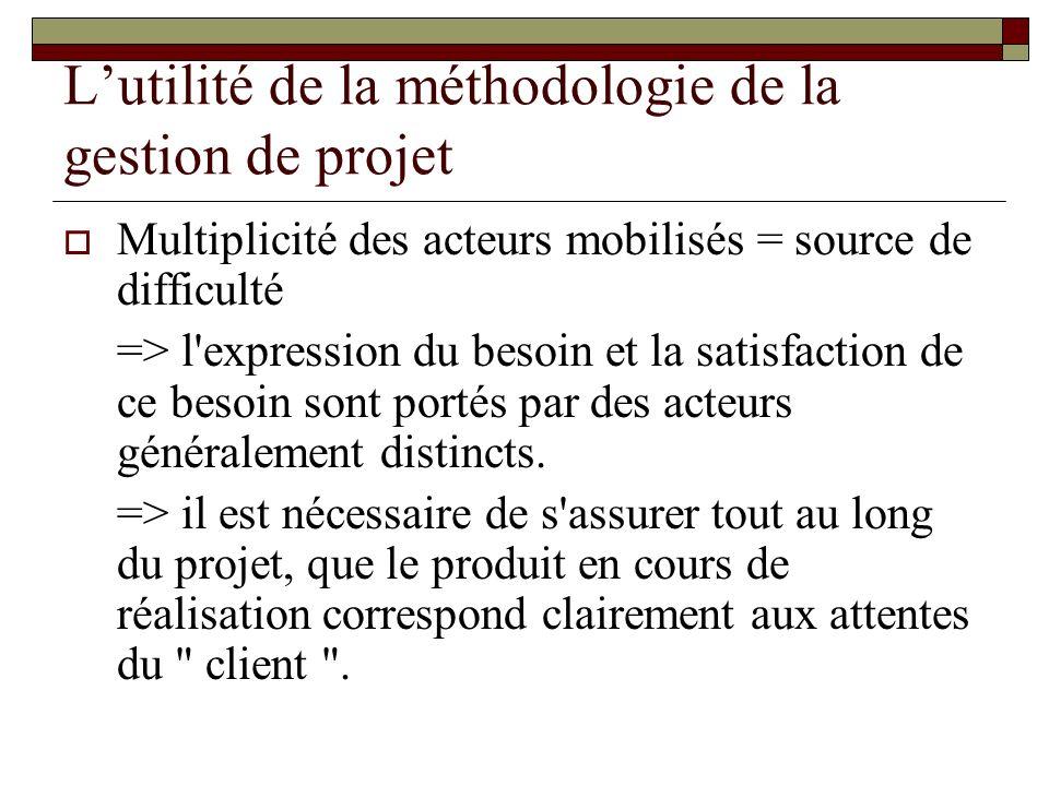 L'utilité de la méthodologie de la gestion de projet