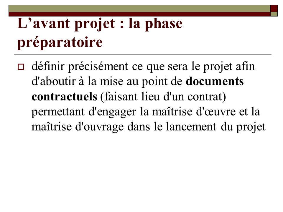 L'avant projet : la phase préparatoire