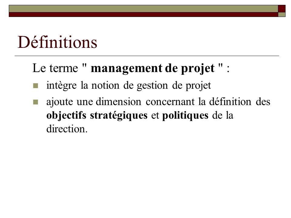 Définitions Le terme management de projet :