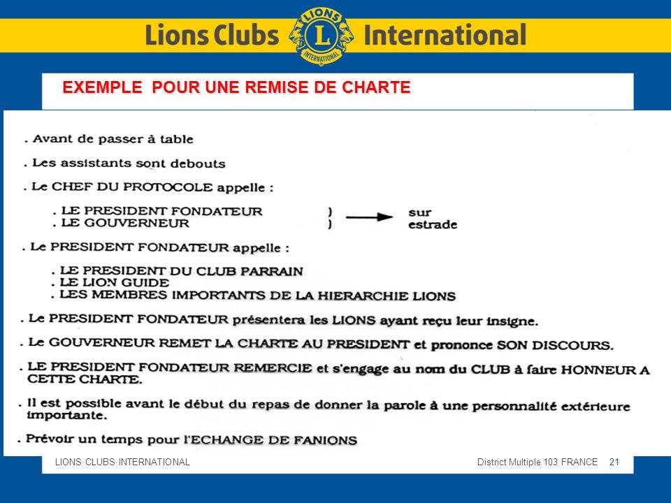 EXEMPLE POUR UNE REMISE DE CHARTE