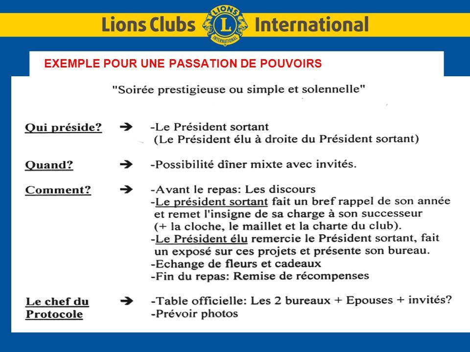EXEMPLE POUR UNE PASSATION DE POUVOIRS