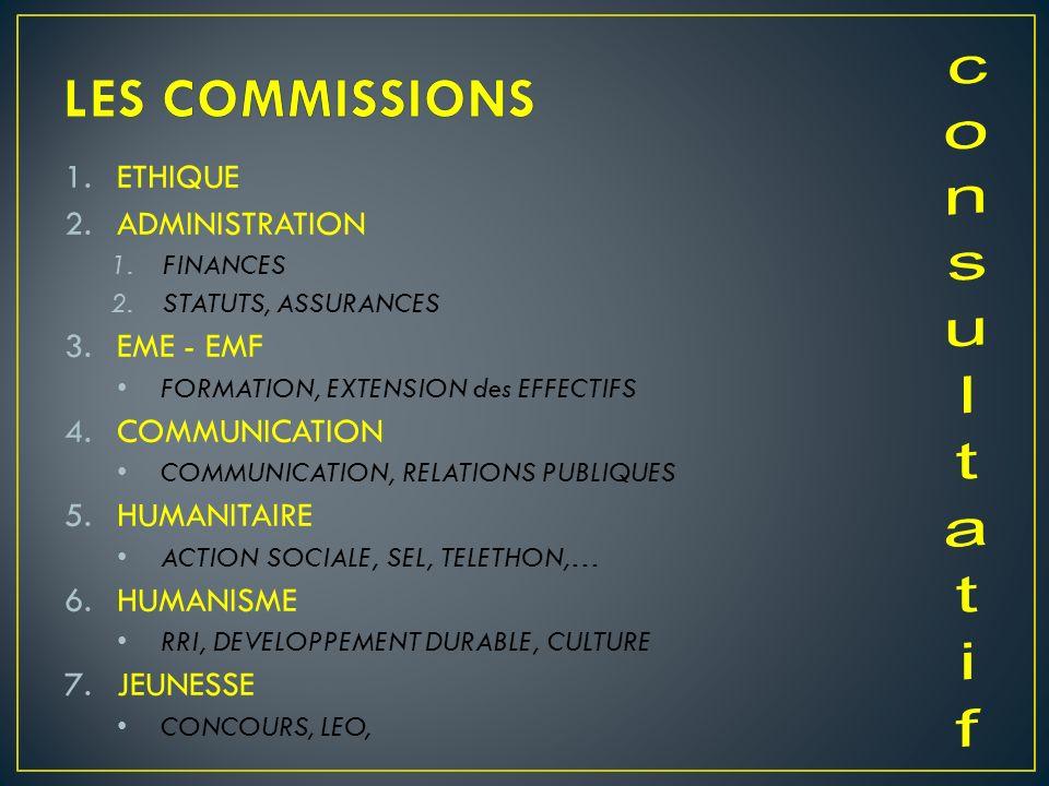 LES COMMISSIONS consultatif ETHIQUE ADMINISTRATION EME - EMF