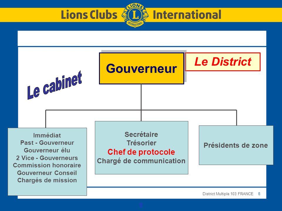 Bienvenue au s minaire ppt t l charger - Cabinet de conseil en developpement international ...